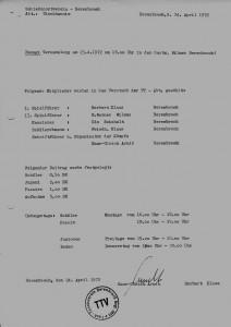 BSV Gründungsversammlung 23.04.1972