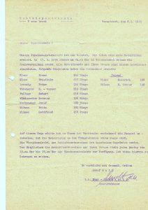 vm-schiessen-1972